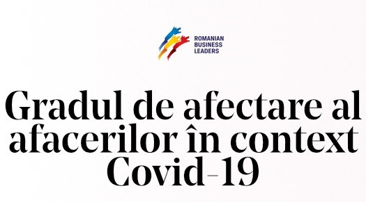 RBL Survey – gradul de afectare al afacerilor în context Covid-19