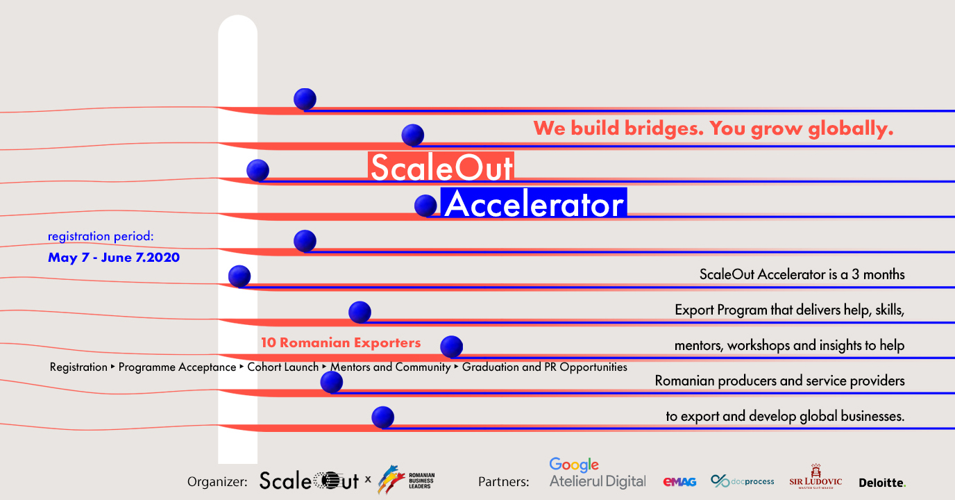 Scale Out Accelerator Event Banner