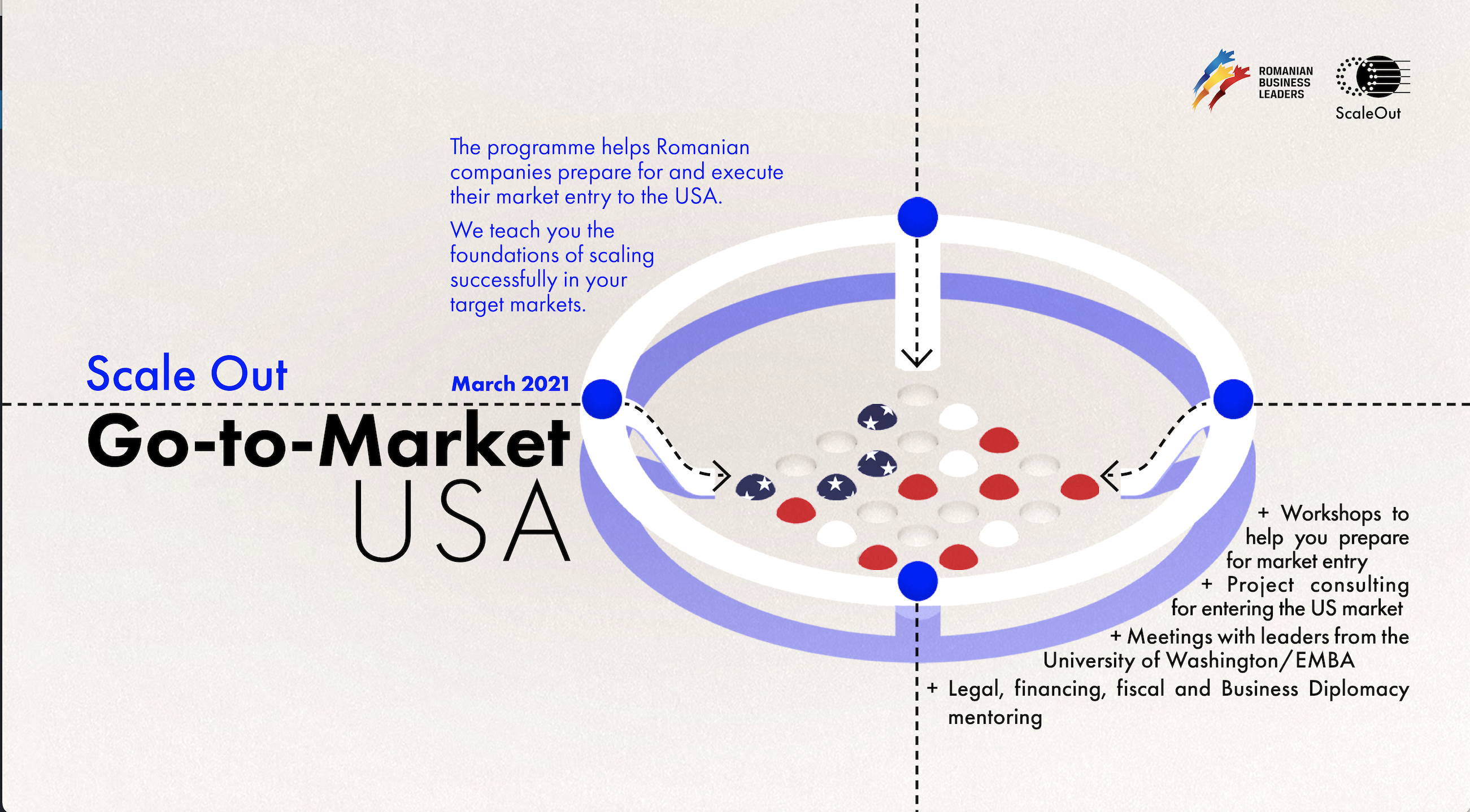 ScaleOut Go-to-Market: USA. A programme to scale Romanian leaders globally